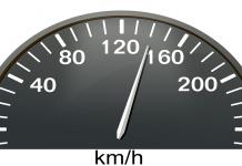 limiti velocità